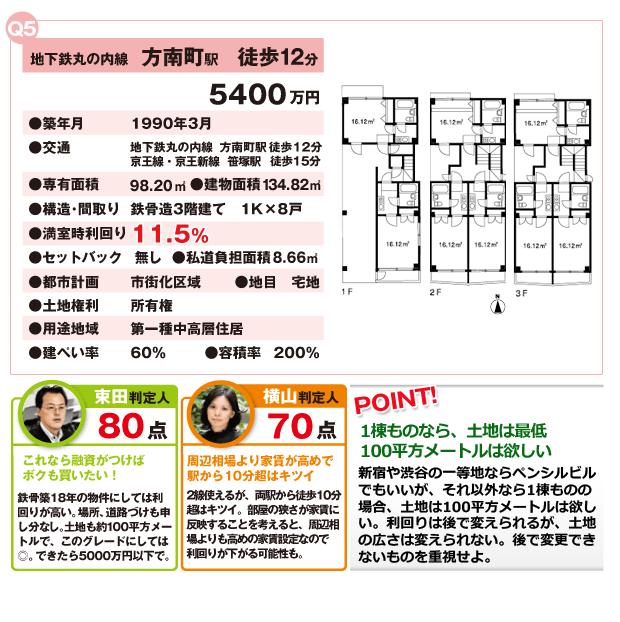 1棟アパート マンション編(3)丸ノ内線方南町駅徒歩12分の物件