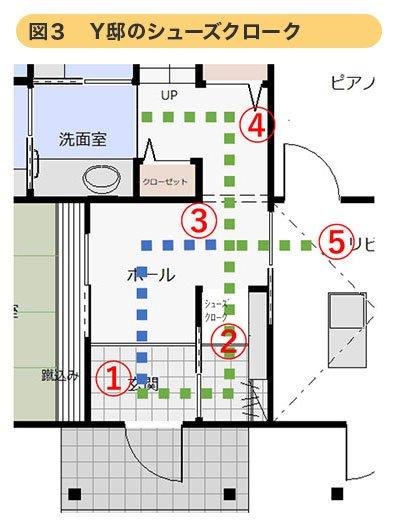 図5)Y邸のシューズクローク