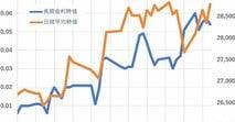 a2021年3月の住宅ローン金利は上昇を予想! その理由と対策は?