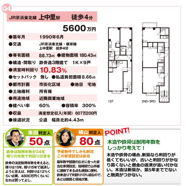 1棟アパート マンション編(2)JR京浜東北線上中里徒歩4分
