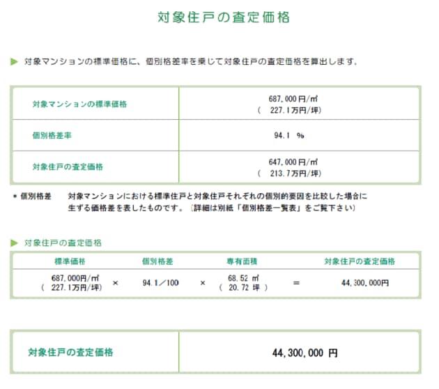 A社査定報告書の「対象住戸の査定価格」の部分