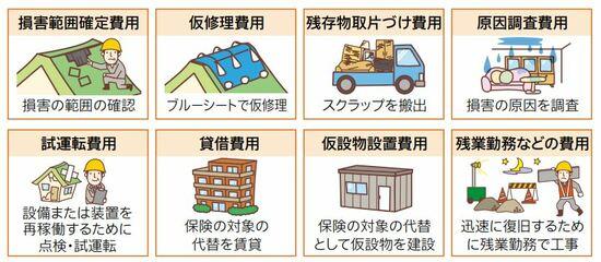 損保ジャパン THE すまいの保険  パンフレット 付随費用の補償