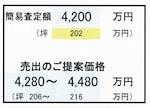 HOME4U査定結果C