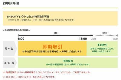 三井住友銀行の住宅ローンの繰上返済は、即日決済する