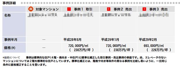 C社の資料(同じマンションの成約事例)