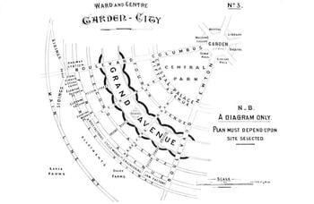 エベネザー・ハワード著『明日の田園都市』で紹介されている都市構想のモデルは、田園調布の道路配置とよく似ている