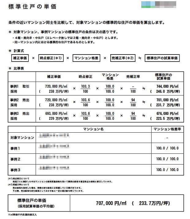 C社の査定書(標準住戸の単価)