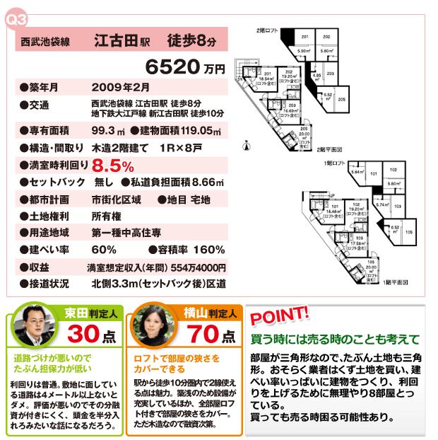 1棟アパート マンション編(1)西武池袋線江古田駅徒歩8分の物件