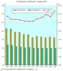菅総理誕生で、今後の住宅ローン金利、不動産価格はどうなる?