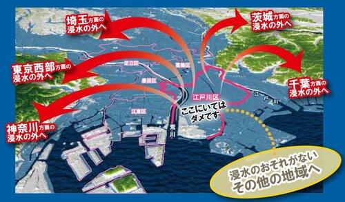 江戸川区 水害ハザードマップ
