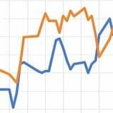 2021年3月の住宅ローン金利は上昇を予想! その理由と対策は?