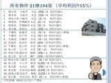 富山で利回り250%の一棟マンションなど最初の2年で18棟購入!  高利回り物件を見つけて購入する秘訣とは?不動産投資家 森井雄一氏 第2回