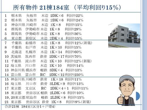 7年間で購入した物件のリスト。15棟目以降は東京中心に購入している