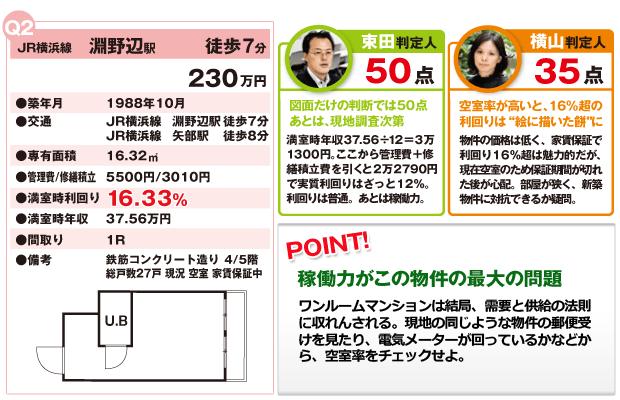 区分所有編(2)JR横浜線淵野辺駅徒歩7分の物件