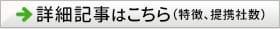 SUUMO(スーモ)に関する詳細記事はこちら